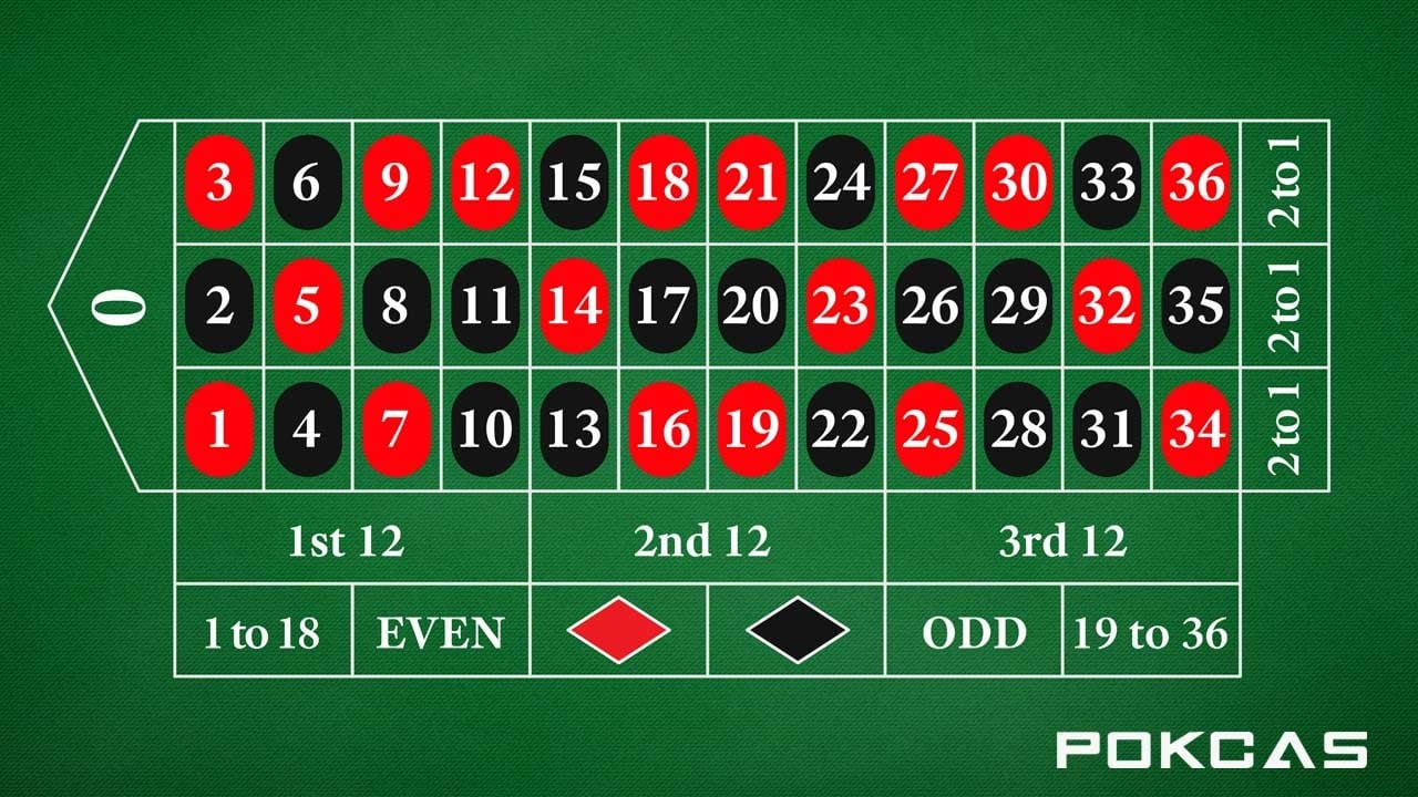 roulette outside bets