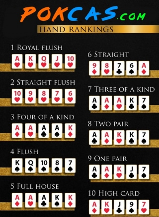 short hand holdem card rankings